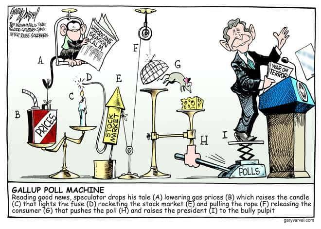 Editorial Cartoons by Gary Varvel - gv0920cd - 20 September 2006