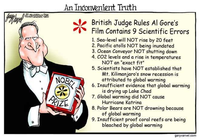 Editorial Cartoons by Gary Varvel - gv20071015cd - 15 October 2007