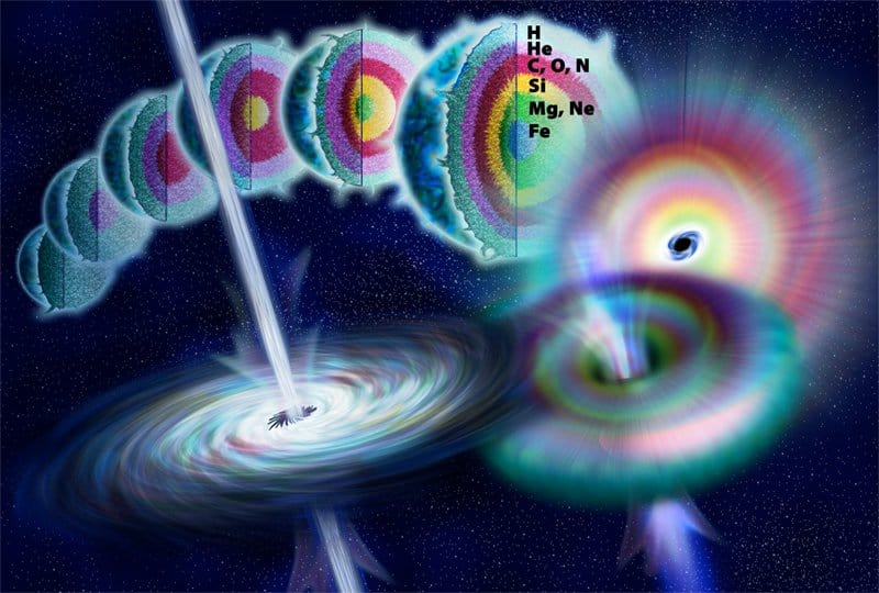 A gamma ray burst. Image: Nicolle Rager Fuller of the National Science Foundation.