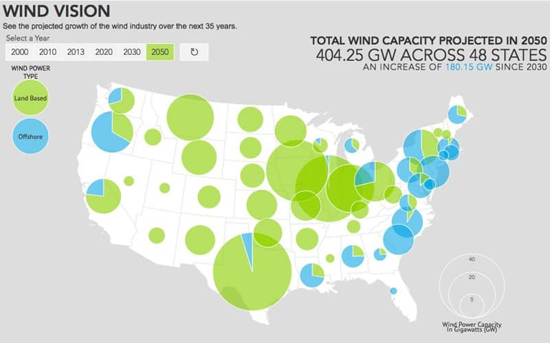 wind energy into the future.