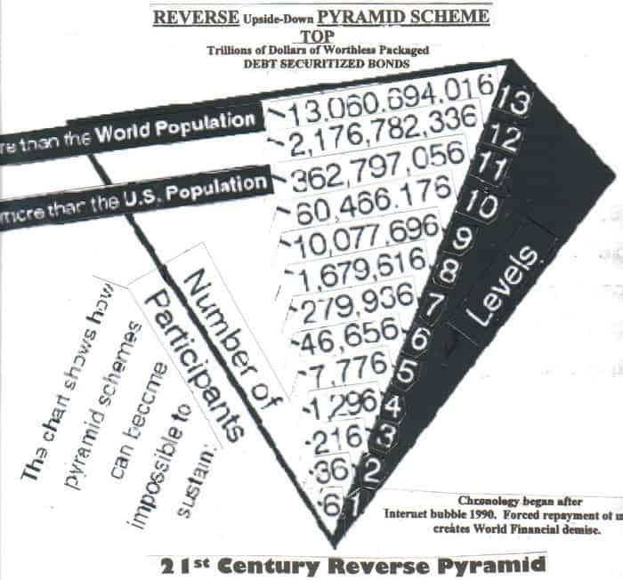 ReversePyramidMarketScheme