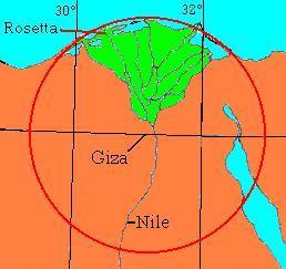 egypt circle