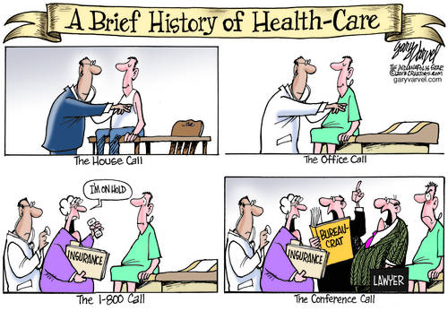 Health Care Evolution: House Call, Office Call, Phone Call, Conference Call