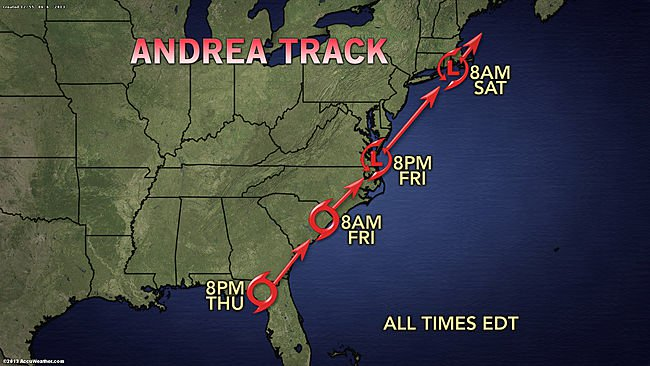 hurricane andrea2