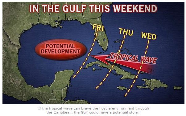 gulf tropical wave