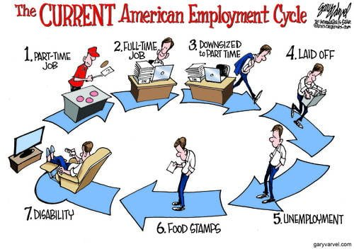 Under The Obama Administration, US Employment Cycle Has Changed