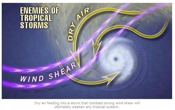 tropical storm enemies