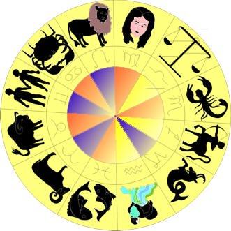 Daily Horoscope 1