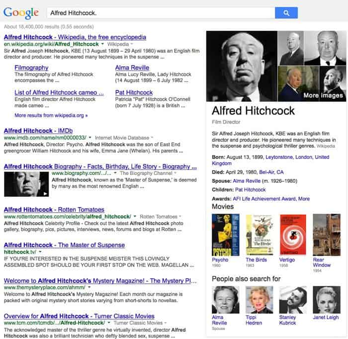 alfred hitchcock knowledge graph