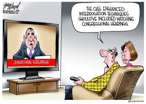 Extreme Pain For American Viewers: Watching Congressional Hearings