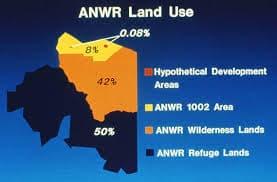ANWR Land Use