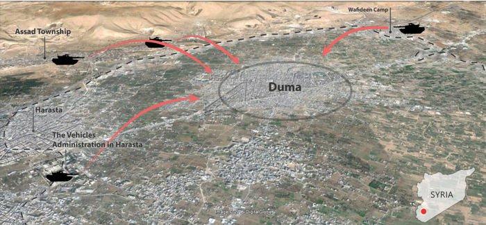 Douma Vacuum Bombs
