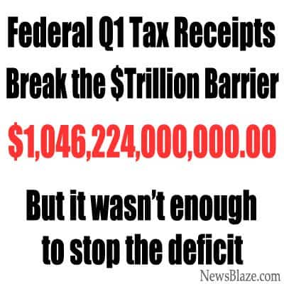 trillion dollar tax receipts