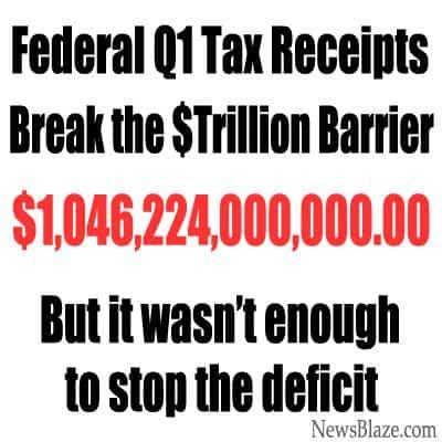 trillion dollar tax receipts