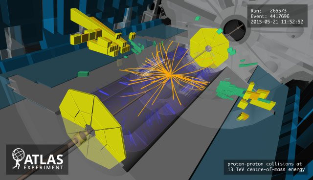atlas experiment particle detection