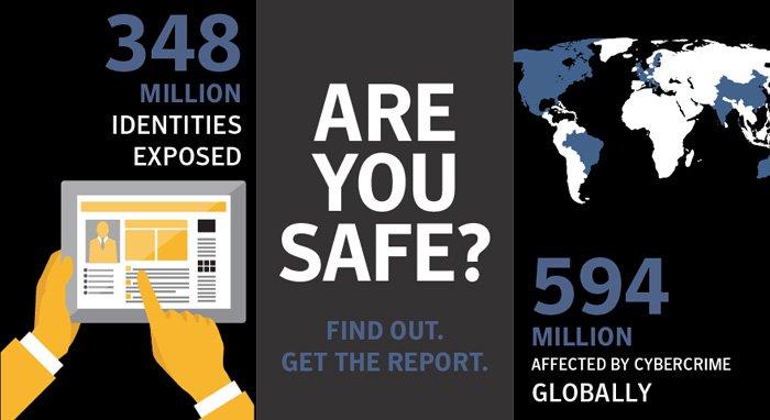 norton cyber report