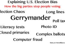 explaining us election bias.