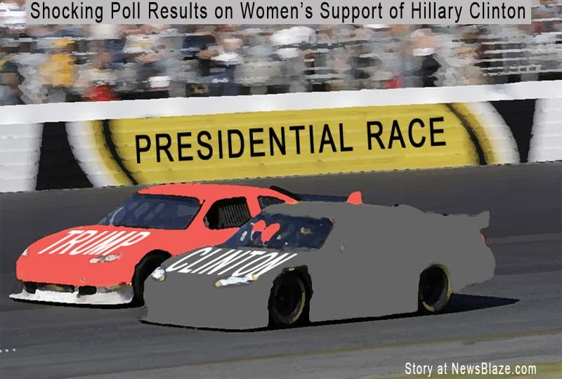 Shocking Poll Results on Women's Support of Hillary Clinton.