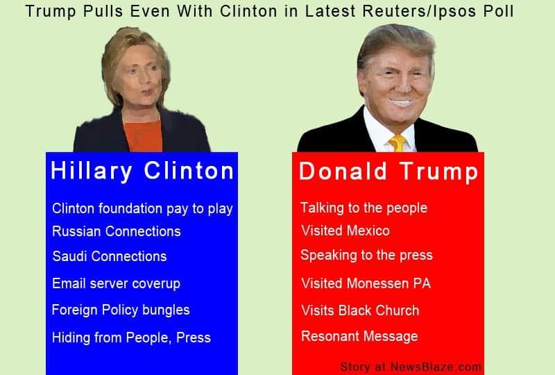 Clinton-Trump even in reuters-ipsos poll.