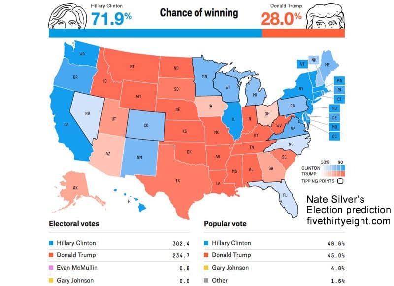 nate silver election prediction. Image: fivethirtyeight.com