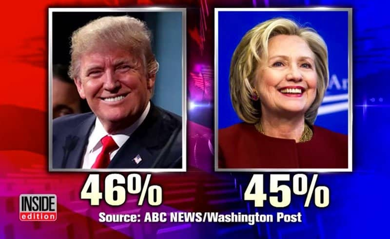Trump Clinton polls.