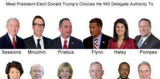Trump delegation.