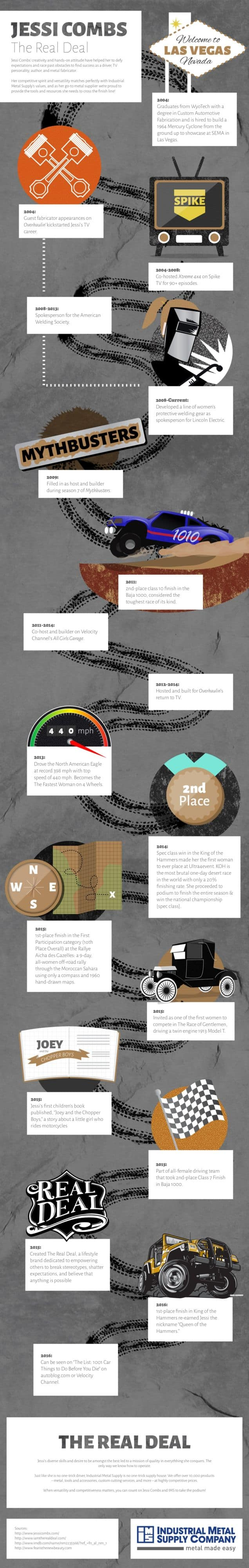jessi combs infographic - Fastest Woman on Four Wheels
