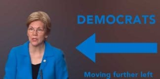 democrats now controlled by far left.