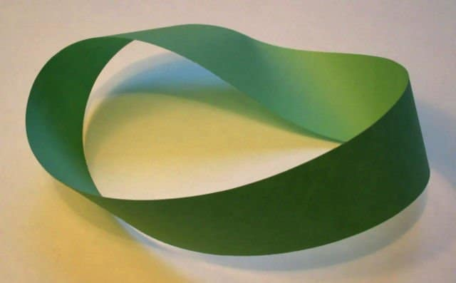 Mobius Strip.