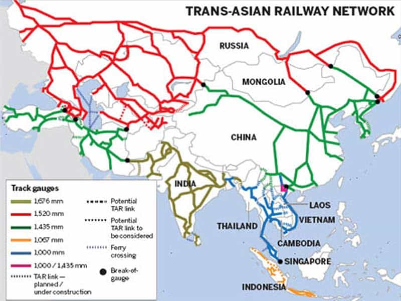 trans asia railway network.