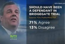 chris christie poll results.