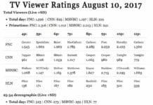 tv ratings august 2017.