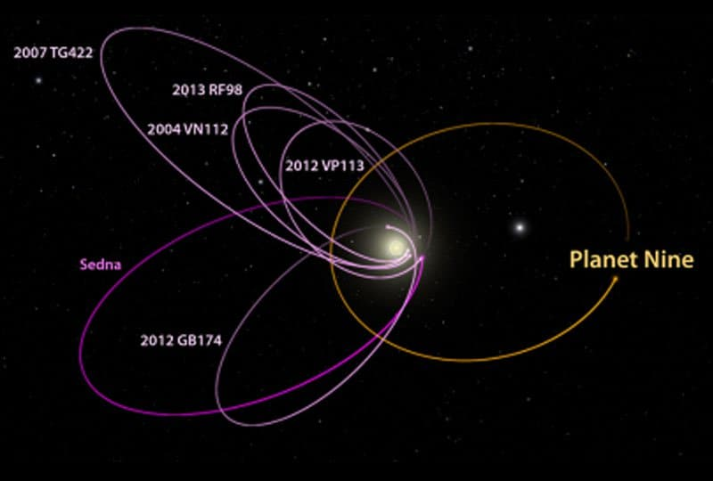planet nine path.