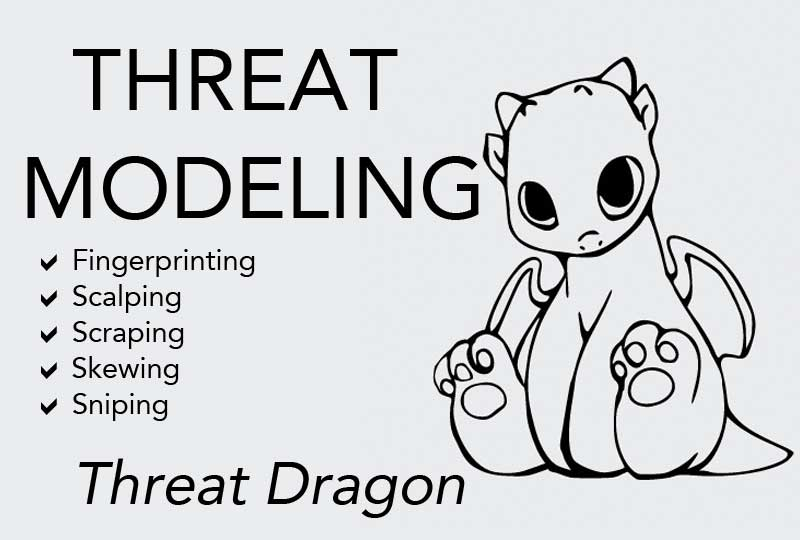 threat modeling.