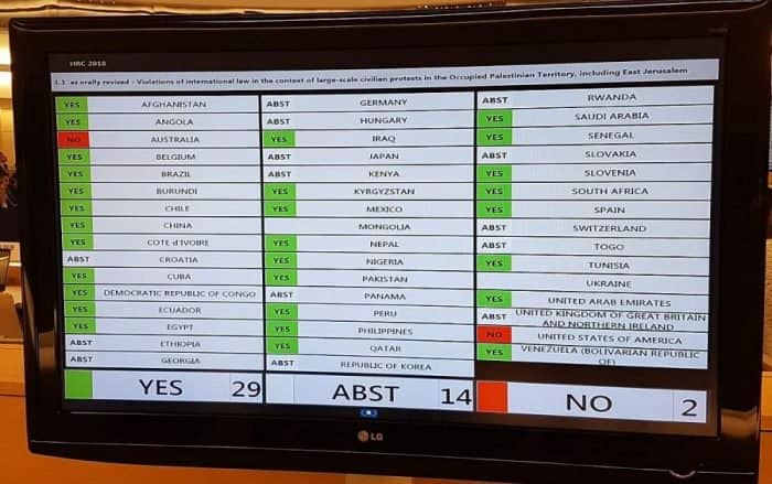 United Nations Human Rights Council vote in the session on Gaza