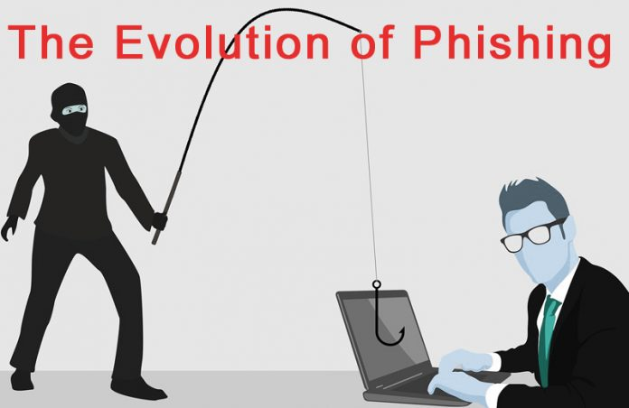 evolution of phishing