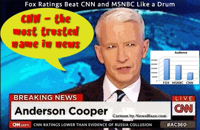 fox ratings beat cnn and msnbc like a drum.