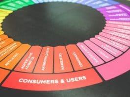 marketing color colors wheel