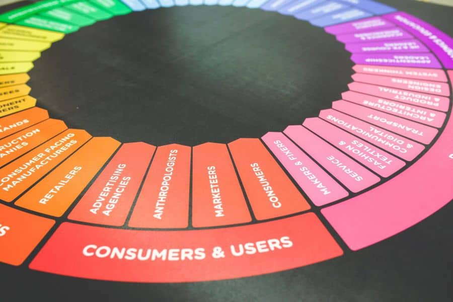 digital marketing campaign and color wheel. Photo by Kaboompics .com from Pexels
