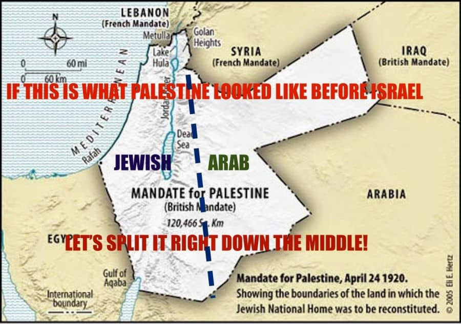 The Mandate For Palestine, Why Ignored by Israel? 1