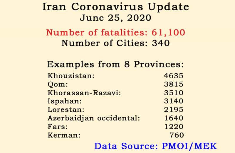 Iran coronavirus update june25 2020