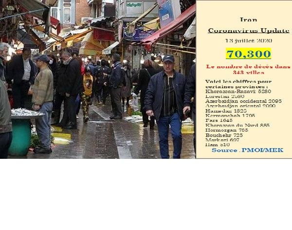 Iran coronavirus toll chart