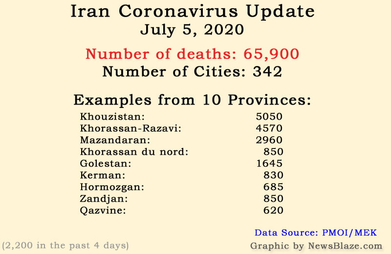 Iran coronavirus update july5 2020. graphic by NewsBlaze