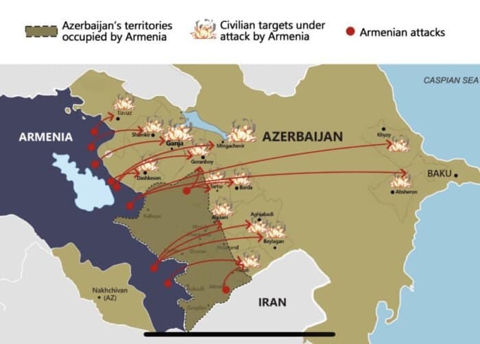 Armenia, a Bad Actor in the South Caucasus and Beyond 1