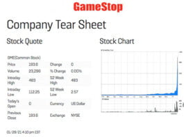GameStop stockprice
