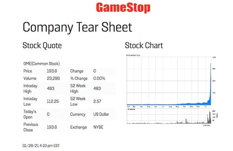 GameStop stockprice